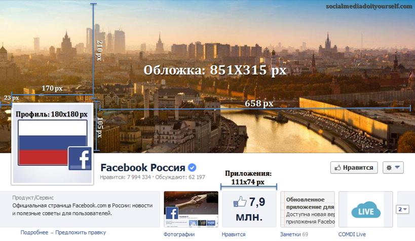 Оформление обложки на Фейсбук