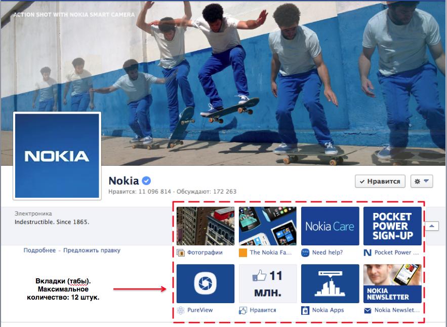 Как создать вкладки для страниц Фейсбук