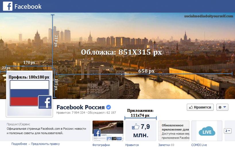 Дизайн обложки на странице Facebook