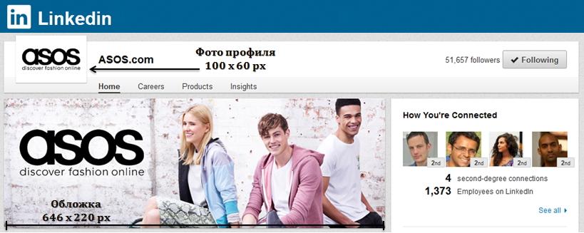 Дизайн аккаунтов в социальных сетях - Дизайн обложки в LinkedIn