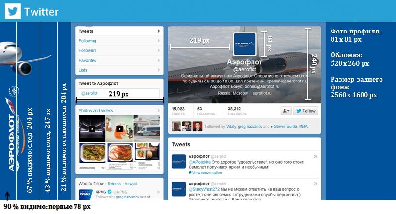 Дизайн аккаунта в Twitter