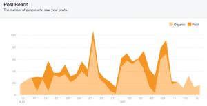 Новая статистика для страниц на Фейсбук