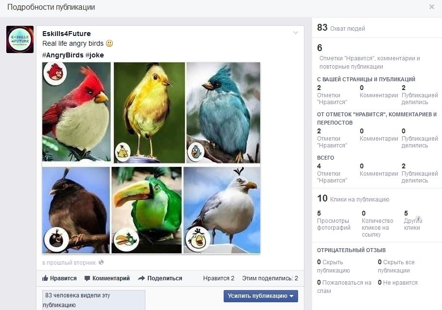 Статистика для страниц Фейсбук - подробная информация о публикации.