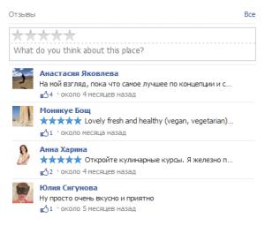 Кнопка отзывов на страницах Фейсбук: польза или вред для вашего бизнеса