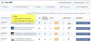 Органический охват на Фейсбук