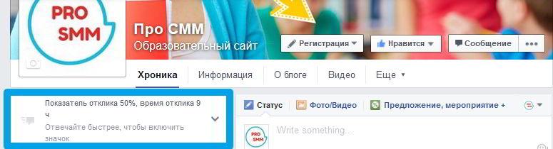 Показатель отклика на страницах Фейсбук