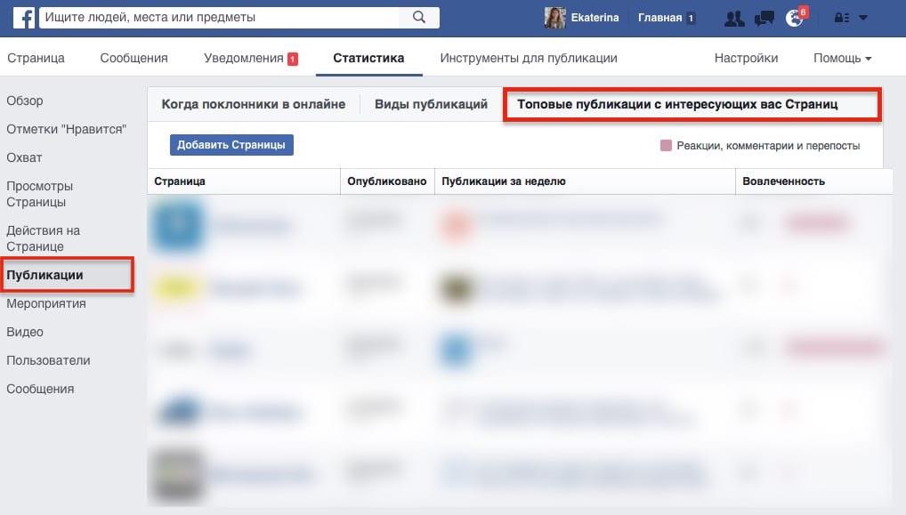 Статистика в Фейсбук - Топовые публикации с интересующих вас страниц