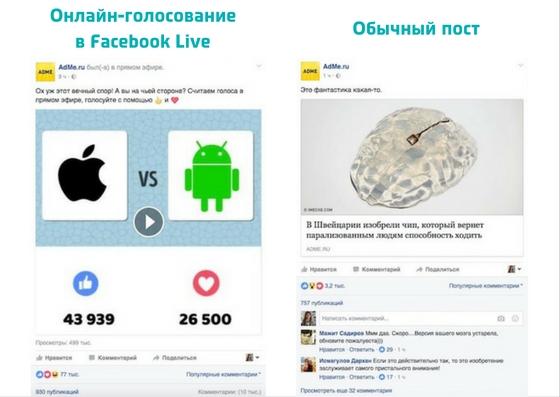 Онлайн-голосование в Facebook Live против обычной публикации в Фейсбук